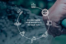 This interactive graphic at www.whorunsthewater.com allows consumers to click on individual steps in the water circle to learn how water gets from the source, to the tap, and ultimately to wastewater treatment and reuse.