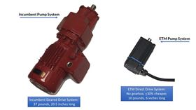 A comparison between an incumbent pump system and ETM pump system.