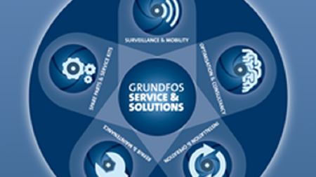 Grundfos launches service app for Thailand