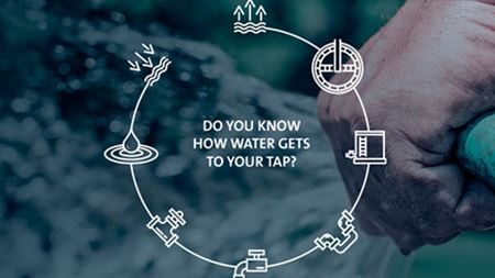 Grundfos helps utilities to highlight water sector challenges