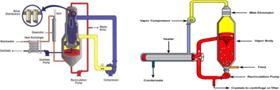 The brine concentrator and crystalliser process.