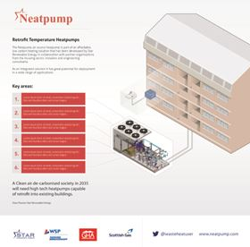Artist impression of the air source heat pump and key features.