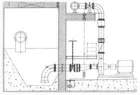 Figure 2: A typical large pumping station layout.